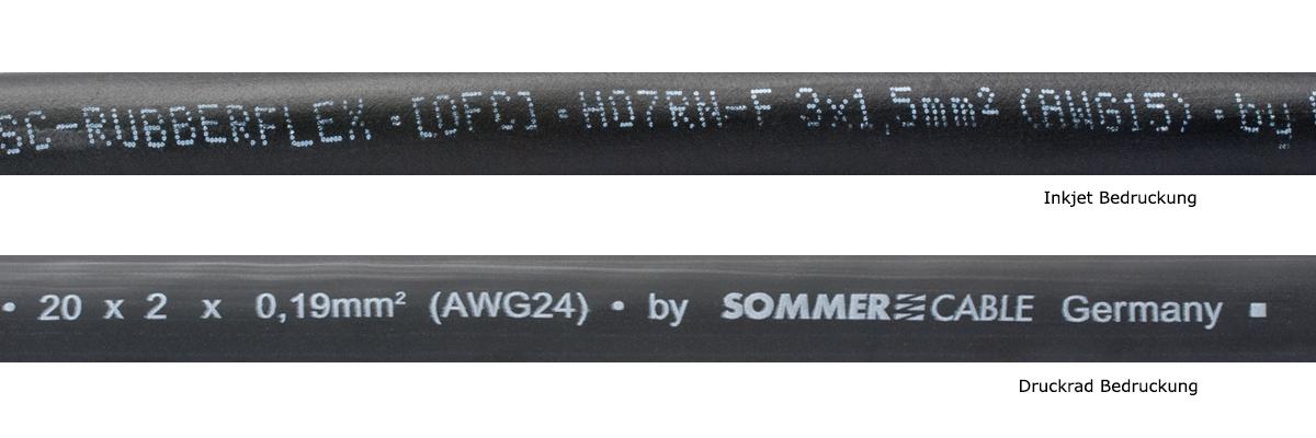 Fantastisch Hotwire Kabel Philadelphia Galerie - Elektrische ...